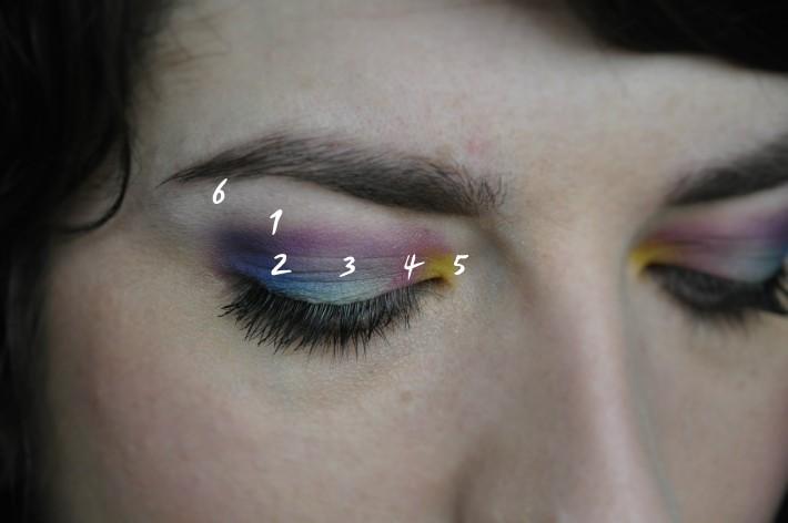 makeup pastel